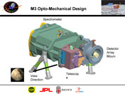 Image of one of the M3 presentations. Click here to see more M3 presentations.